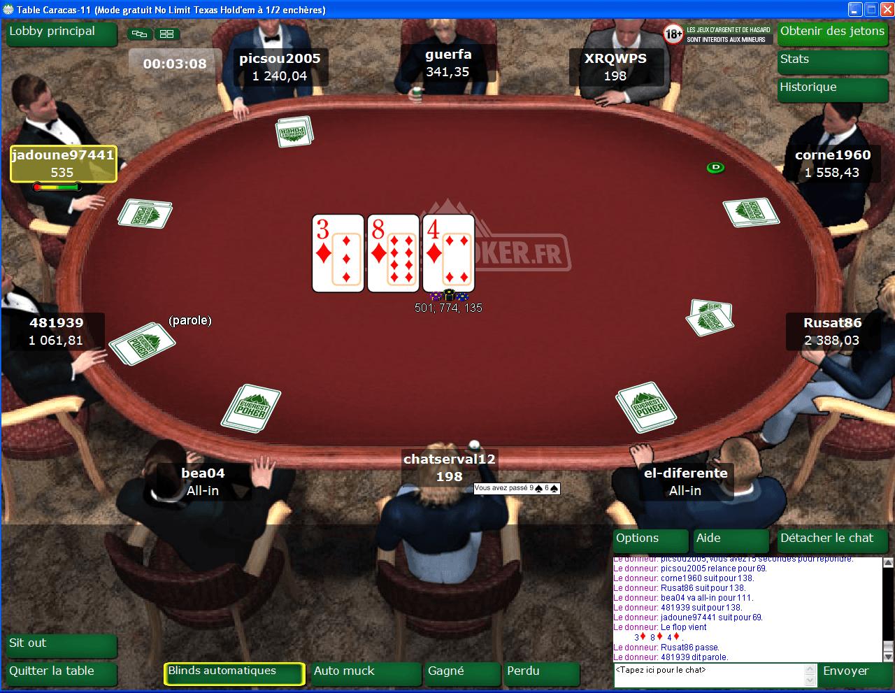 Downloading Everest Poker is Safe