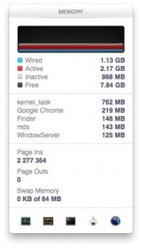 istat menus memory