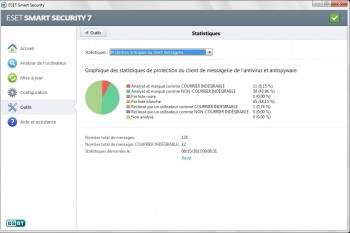 eset smart security 7 statistiques