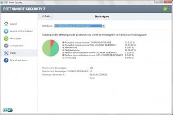eset smart security 7 statistiques