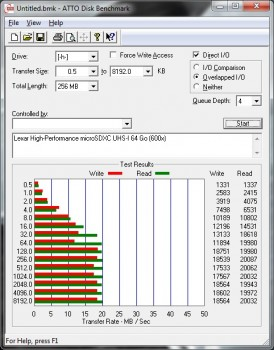 Lexar High-Performance microSDXC ATTO Disk Benchmark