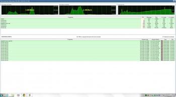 firewall trafic en temps reel