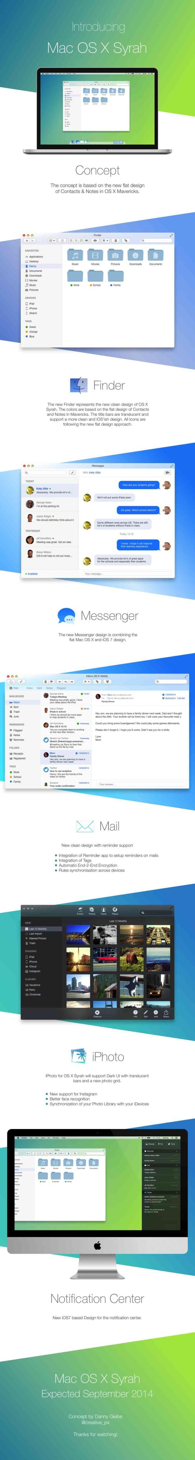 Mac OS X 10.10 Syrah concept