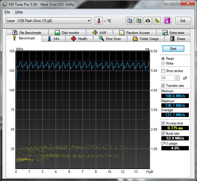lexar jumpdrive m20 mobile vitesse