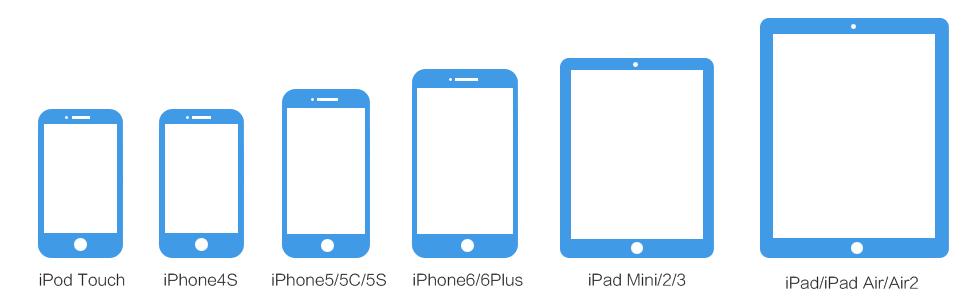 pangu jailbreak ios 8.1 devices compatibles