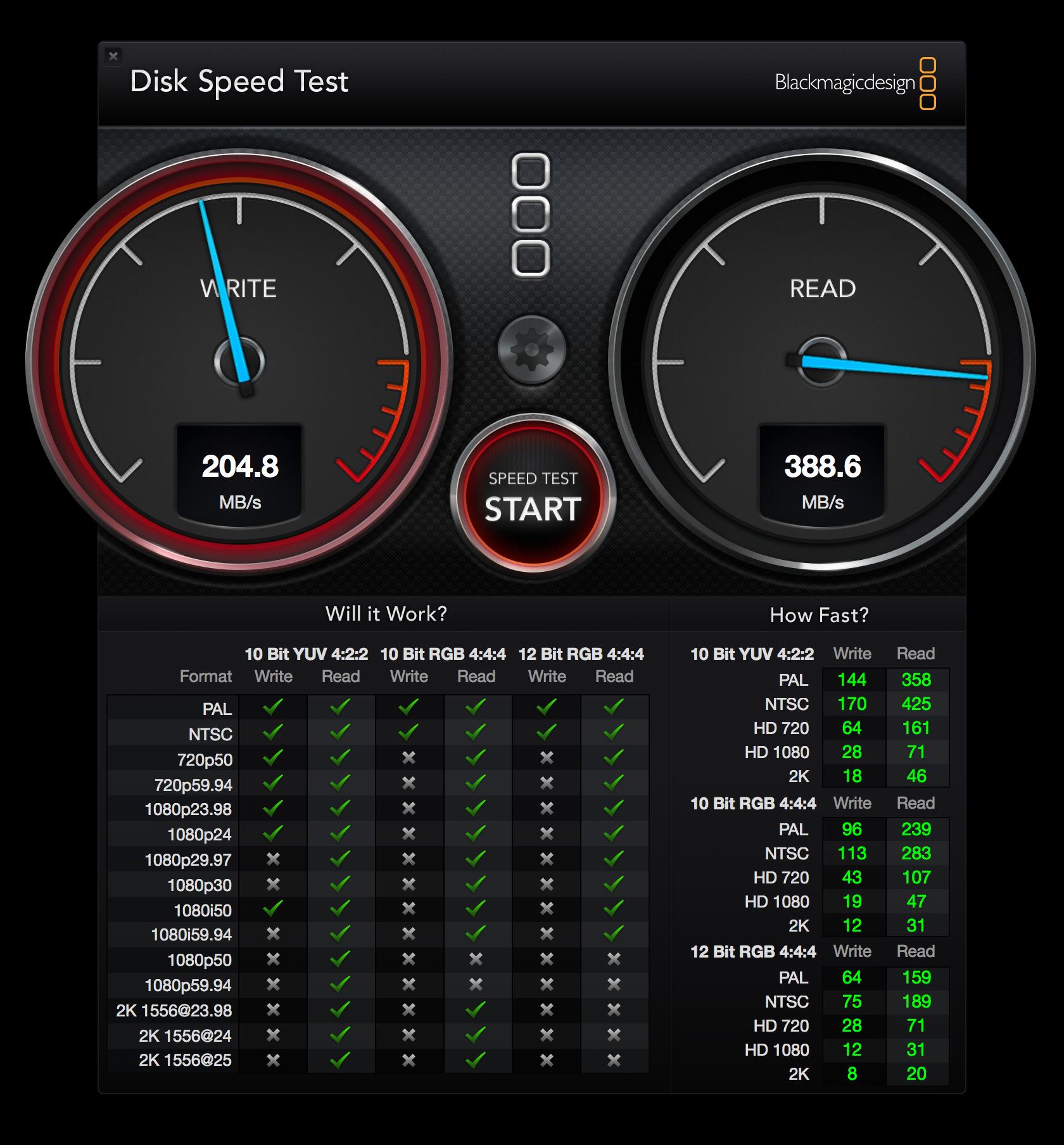Lexar JumpDrive P20 Black Magic Disk Speed Test