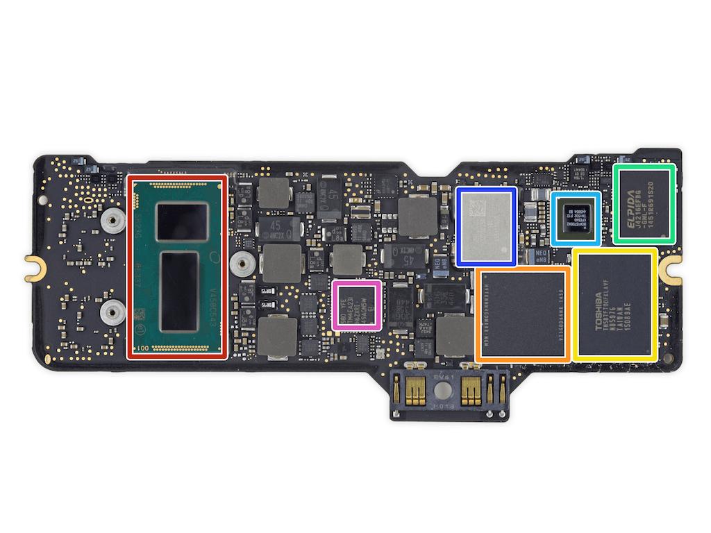 MacBook 2015 CPU et chipset Wi-Fi