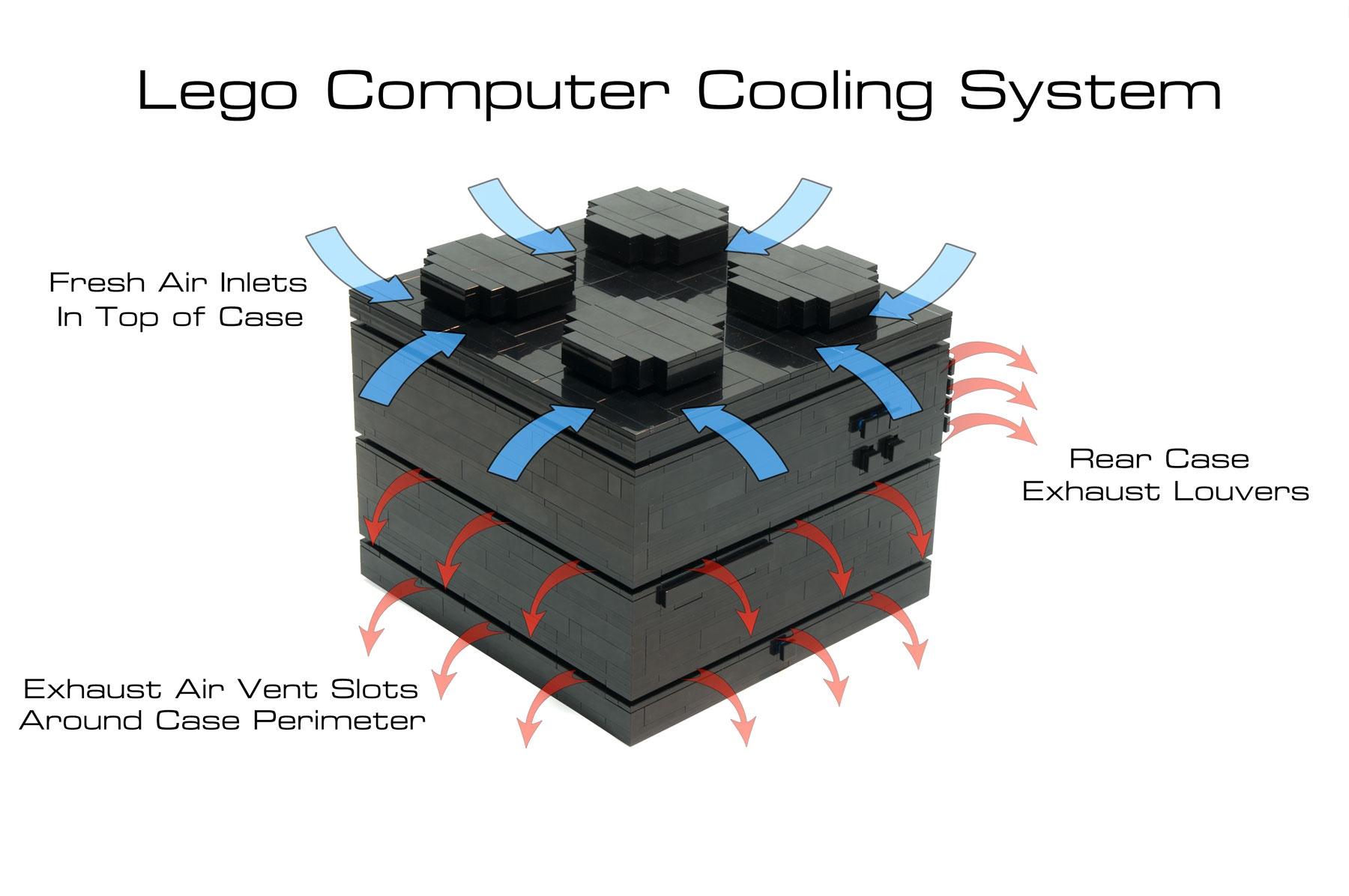 Lego-Computer-refroidissement-efficace