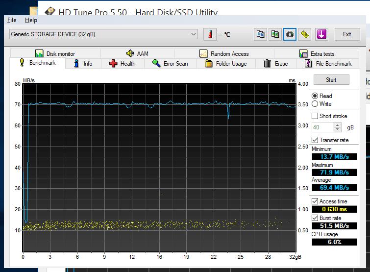 Lexar JumpDrive vitesse moyenne