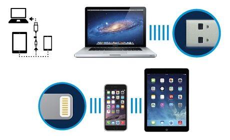 Lexar JumpDrive C25i macbook pc