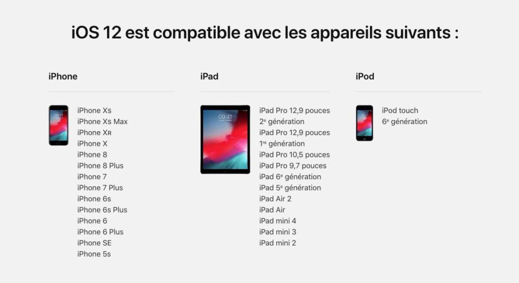 iOS 12 appareils compatibles